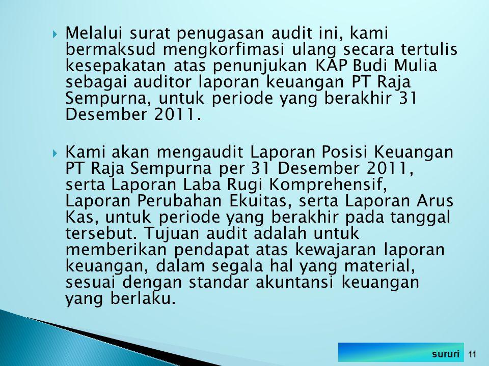 Melalui surat penugasan audit ini, kami bermaksud mengkorfimasi ulang secara tertulis kesepakatan atas penunjukan KAP Budi Mulia sebagai auditor laporan keuangan PT Raja Sempurna, untuk periode yang berakhir 31 Desember 2011.