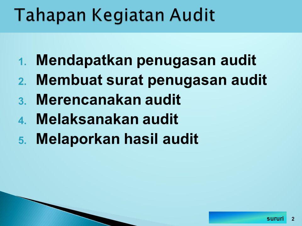 Tahapan Kegiatan Audit