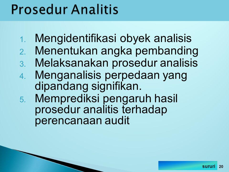 Prosedur Analitis Mengidentifikasi obyek analisis