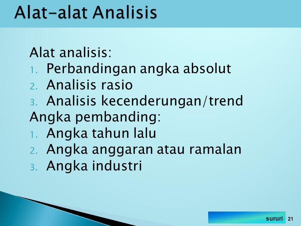 Alat-alat Analisis Alat analisis: Perbandingan angka absolut