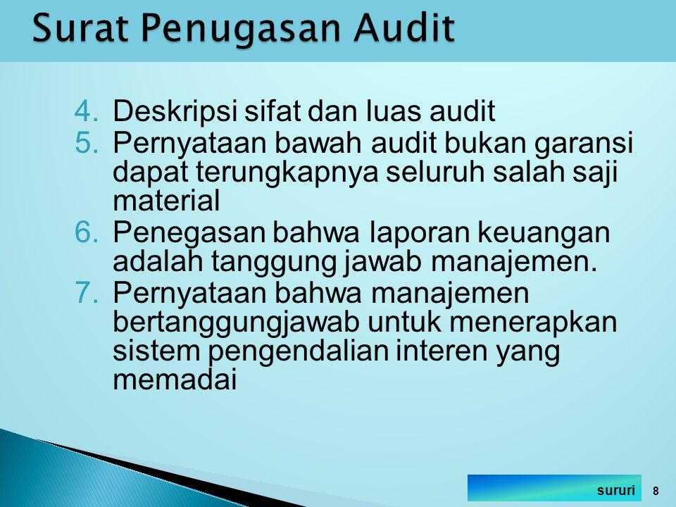 Surat Penugasan Audit Deskripsi sifat dan luas audit