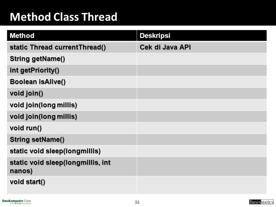 Method Class Thread Method Deskripsi static Thread currentThread()