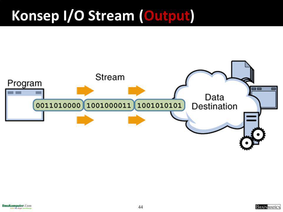 Konsep I/O Stream (Output)