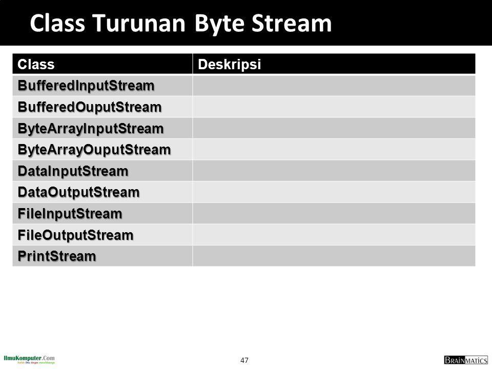 Class Turunan Byte Stream