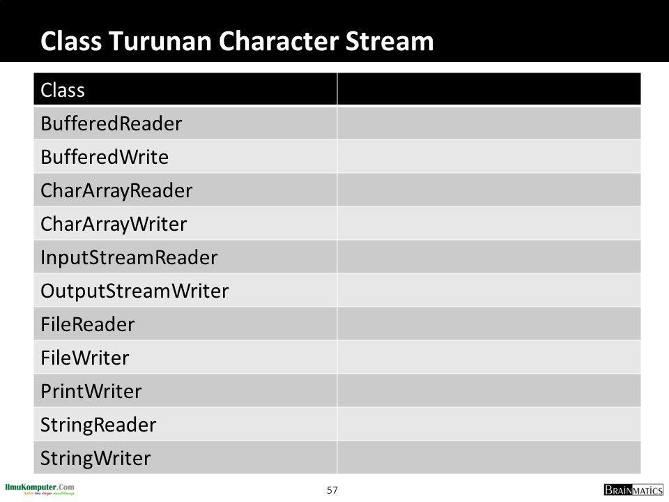 Class Turunan Character Stream