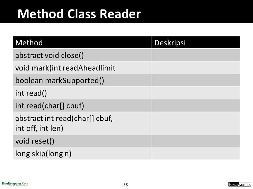 Method Class Reader Method Deskripsi abstract void close()