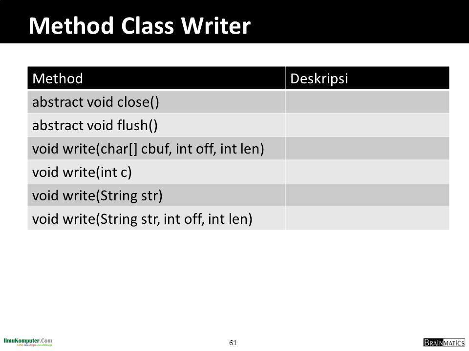 Method Class Writer Method Deskripsi abstract void close()