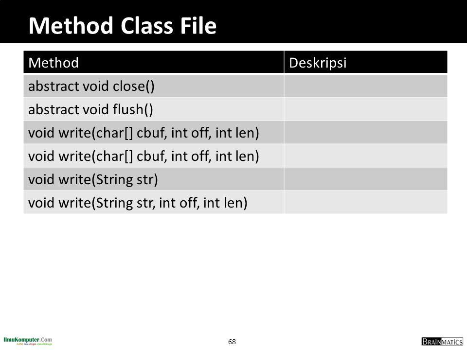 Method Class File Method Deskripsi abstract void close()