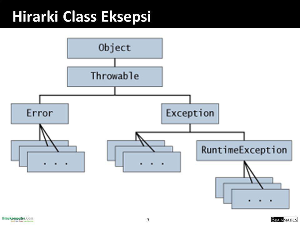 Hirarki Class Eksepsi