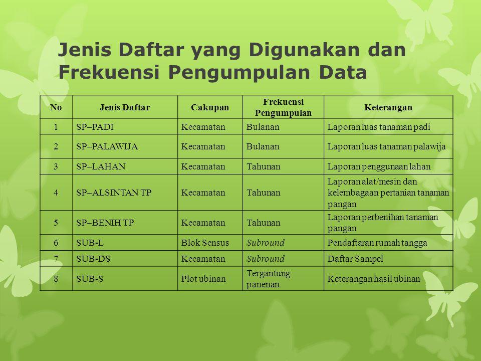 Jenis Daftar yang Digunakan dan Frekuensi Pengumpulan Data