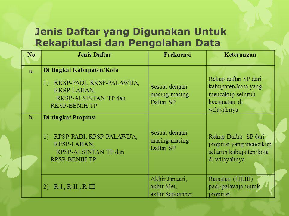 Jenis Daftar yang Digunakan Untuk Rekapitulasi dan Pengolahan Data