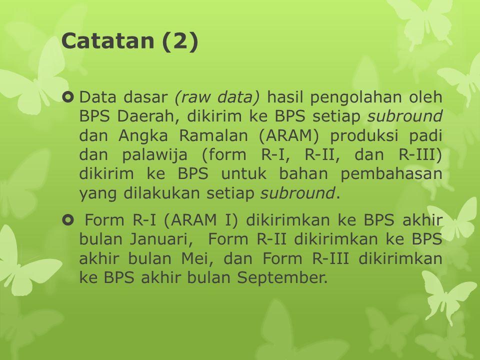 Catatan (2)