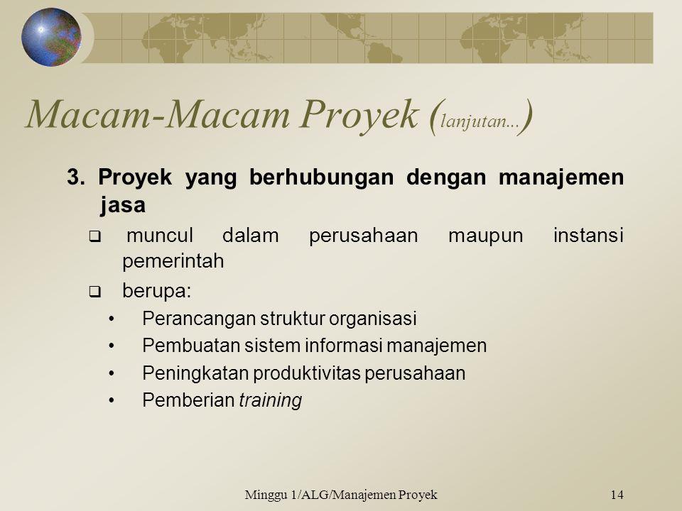Macam-Macam Proyek (lanjutan...)