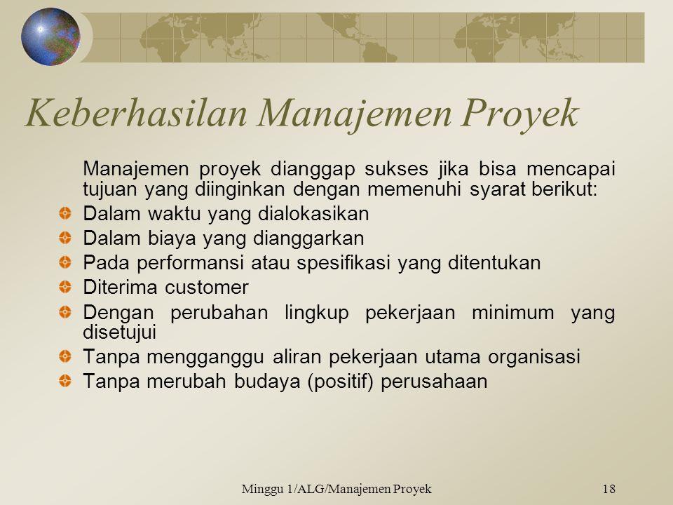 Keberhasilan Manajemen Proyek