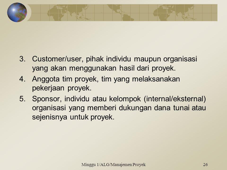 Minggu 1/ALG/Manajemen Proyek