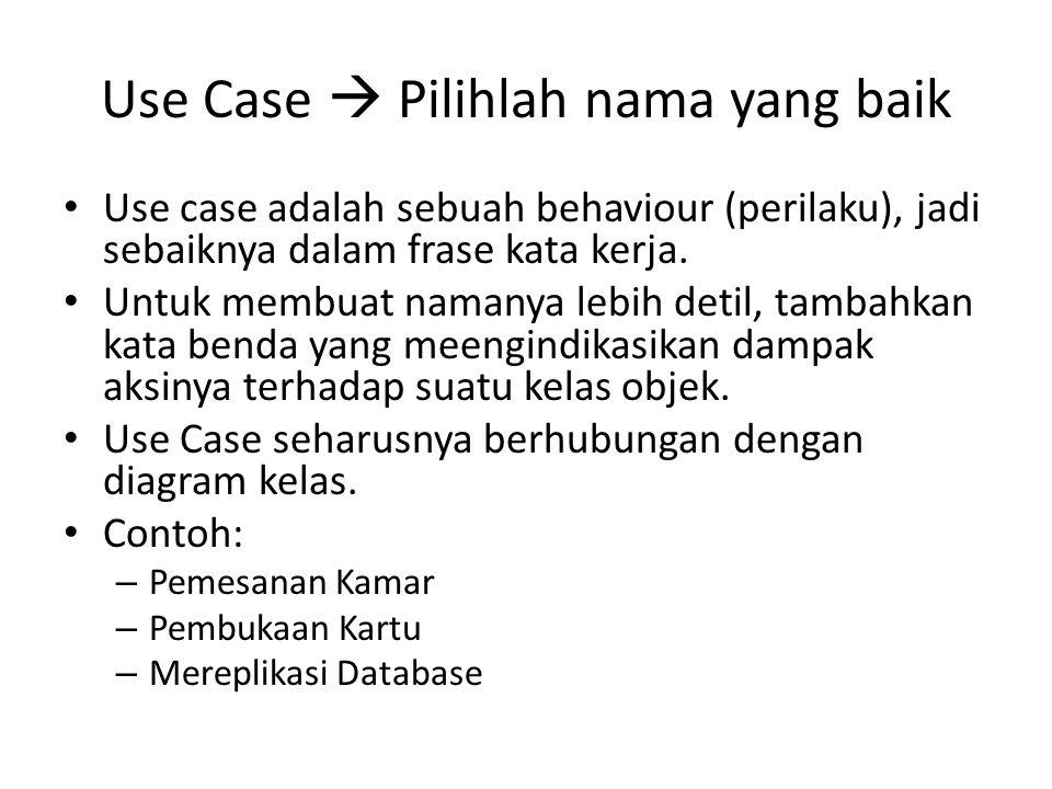 Use Case  Pilihlah nama yang baik