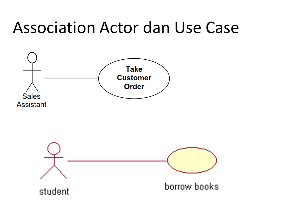 Association Actor dan Use Case