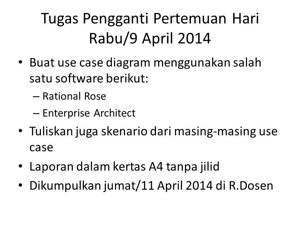 Tugas Pengganti Pertemuan Hari Rabu/9 April 2014