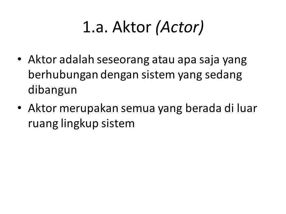 1.a. Aktor (Actor) Aktor adalah seseorang atau apa saja yang berhubungan dengan sistem yang sedang dibangun.