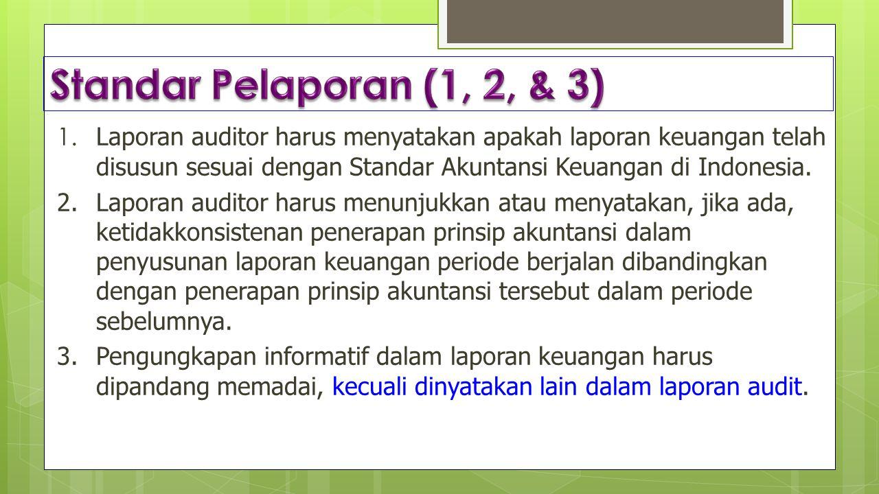 Standar Pelaporan (1, 2, & 3)