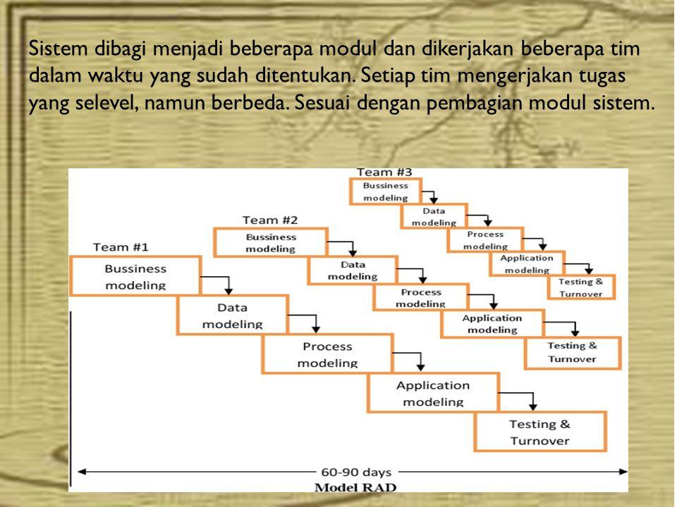 Sistem dibagi menjadi beberapa modul dan dikerjakan beberapa tim dalam waktu yang sudah ditentukan.