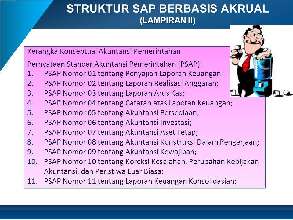 STRUKTUR SAP BERBASIS AKRUAL (LAMPIRAN II)