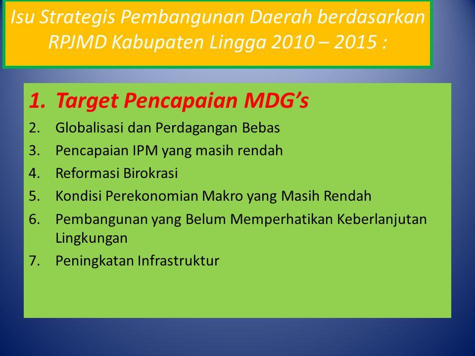 Target Pencapaian MDG's