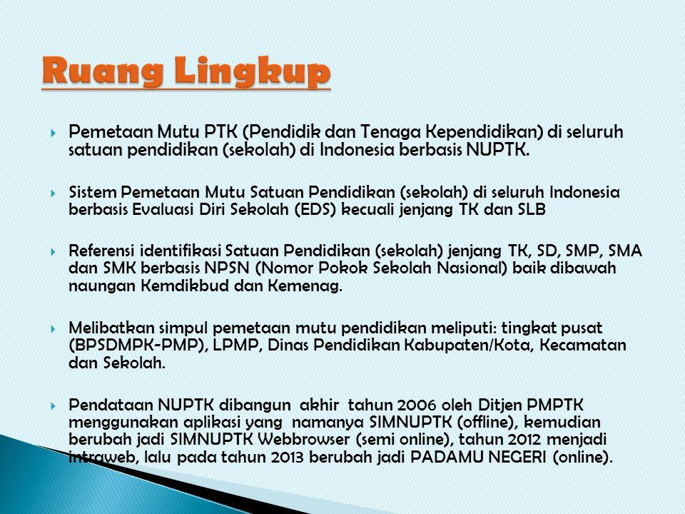 Ruang Lingkup Pemetaan Mutu PTK (Pendidik dan Tenaga Kependidikan) di seluruh satuan pendidikan (sekolah) di Indonesia berbasis NUPTK.