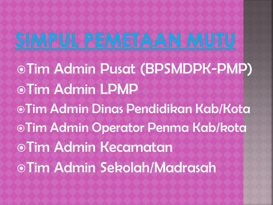 Simpul Pemetaan Mutu Tim Admin Pusat (BPSMDPK-PMP) Tim Admin LPMP