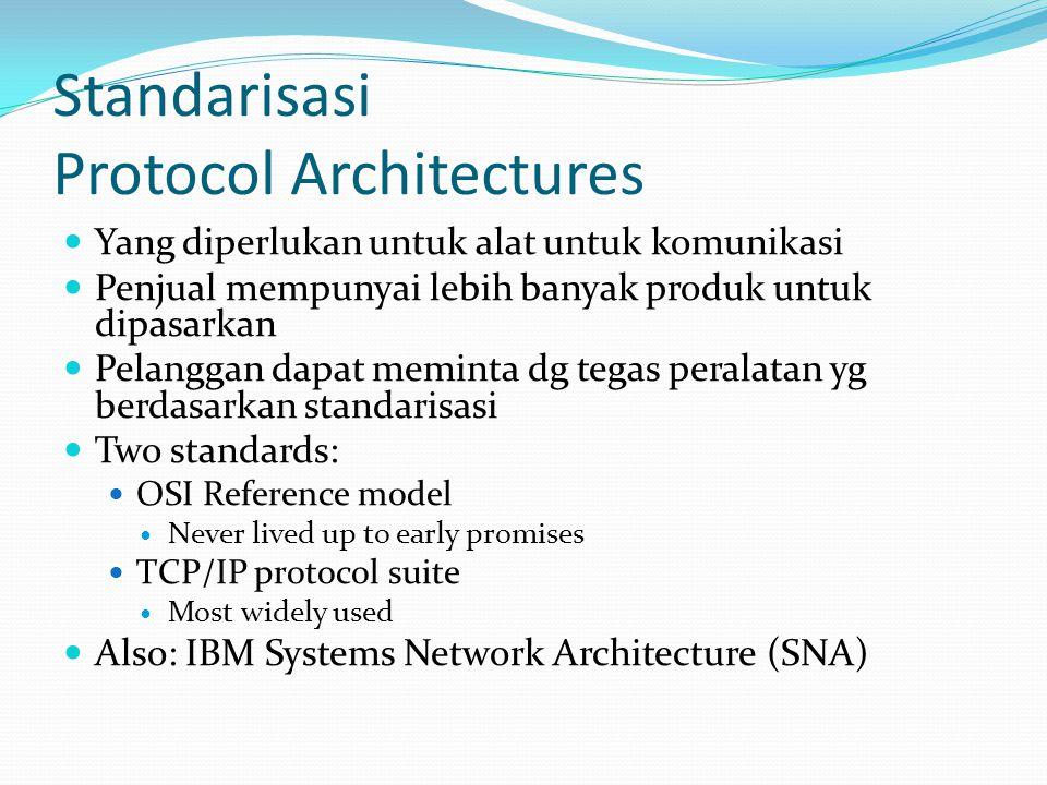 Standarisasi Protocol Architectures