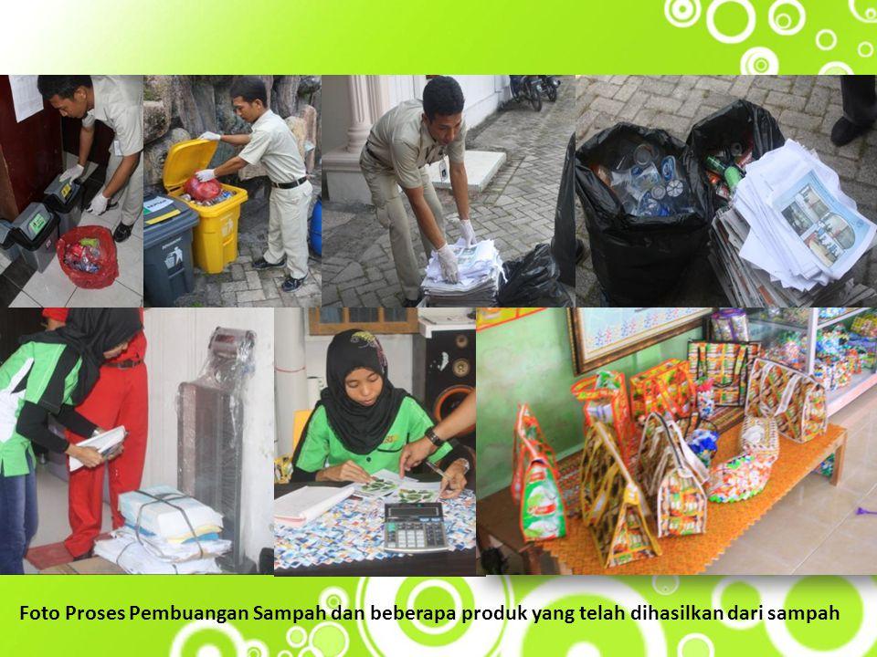Foto Proses Pembuangan Sampah dan beberapa produk yang telah dihasilkan dari sampah