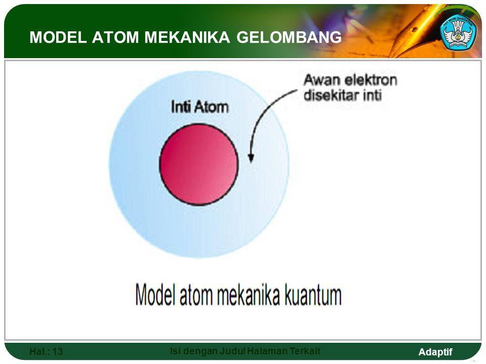MODEL ATOM MEKANIKA GELOMBANG