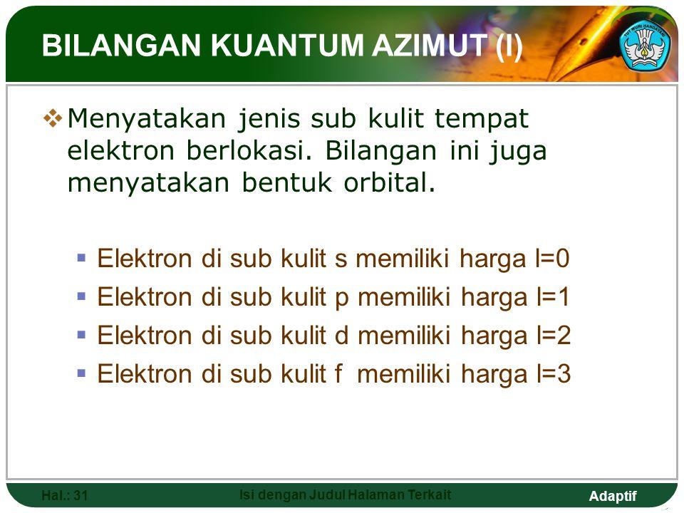 BILANGAN KUANTUM AZIMUT (l)