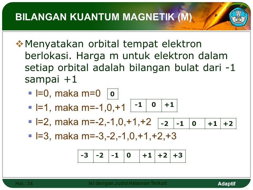 BILANGAN KUANTUM MAGNETIK (M)