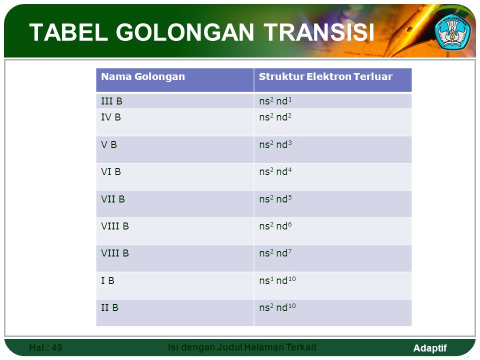 TABEL GOLONGAN TRANSISI