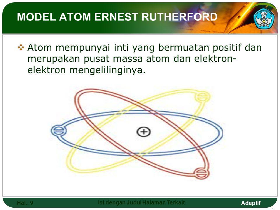 MODEL ATOM ERNEST RUTHERFORD