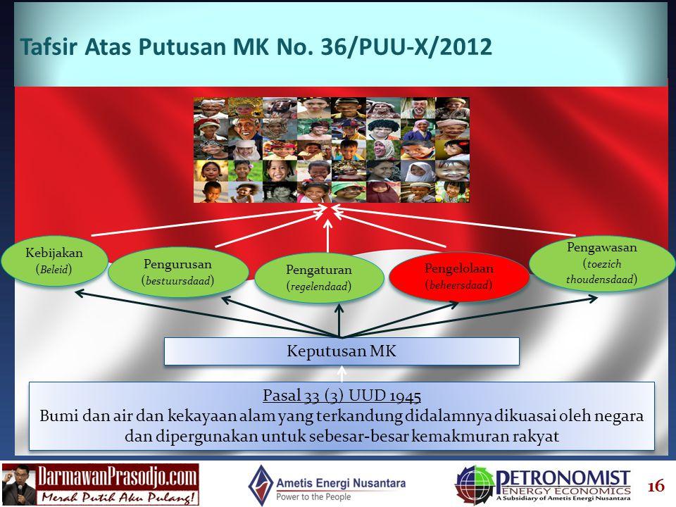 Tafsir Atas Putusan MK No. 36/PUU-X/2012