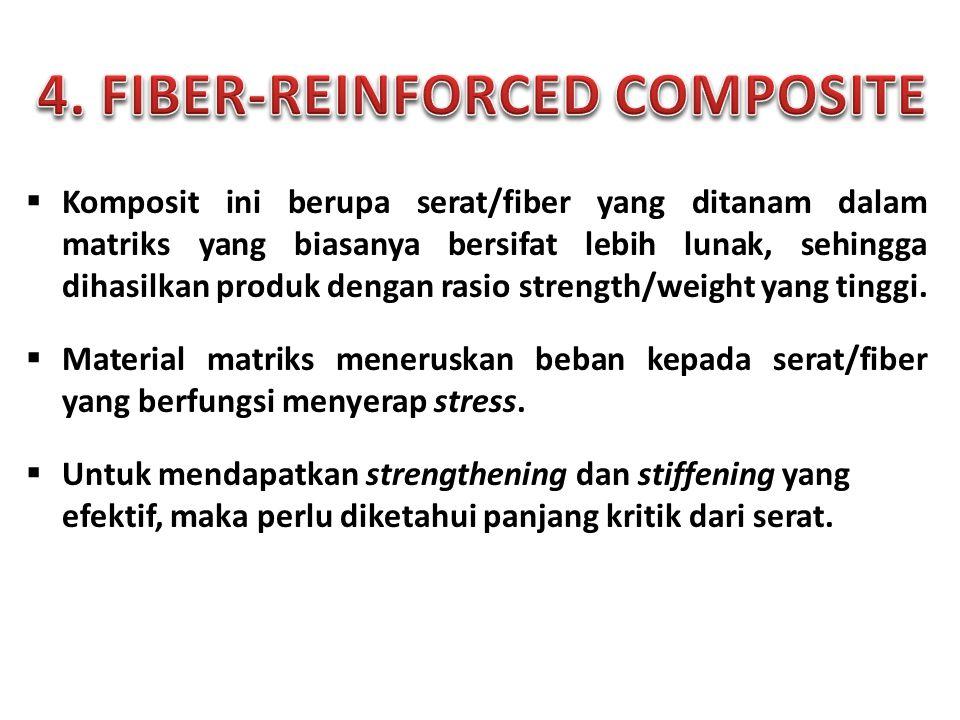 4. FIBER-REINFORCED COMPOSITE