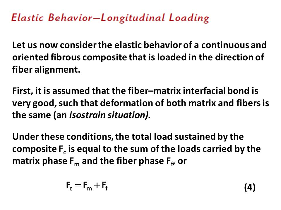 Let us now consider the elastic behavior of a continuous and oriented fibrous composite that is loaded in the direction of fiber alignment.