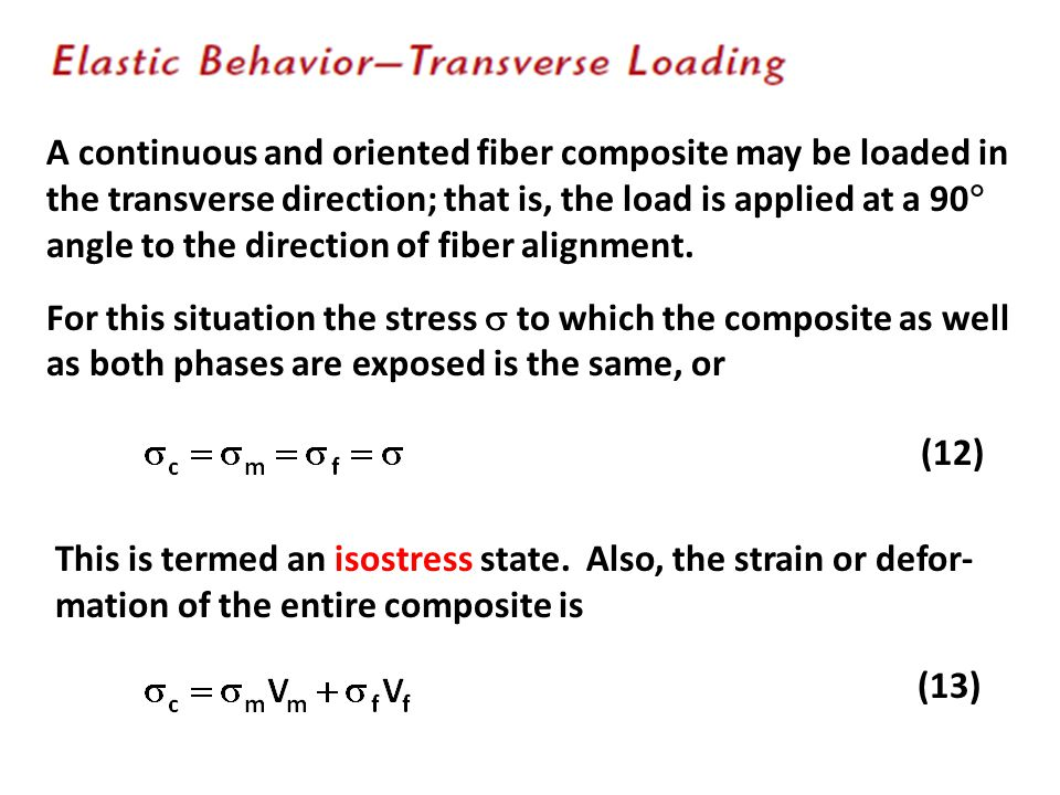 A continuous and oriented fiber composite may be loaded in the transverse direction; that is, the load is applied at a 90 angle to the direction of fiber alignment.