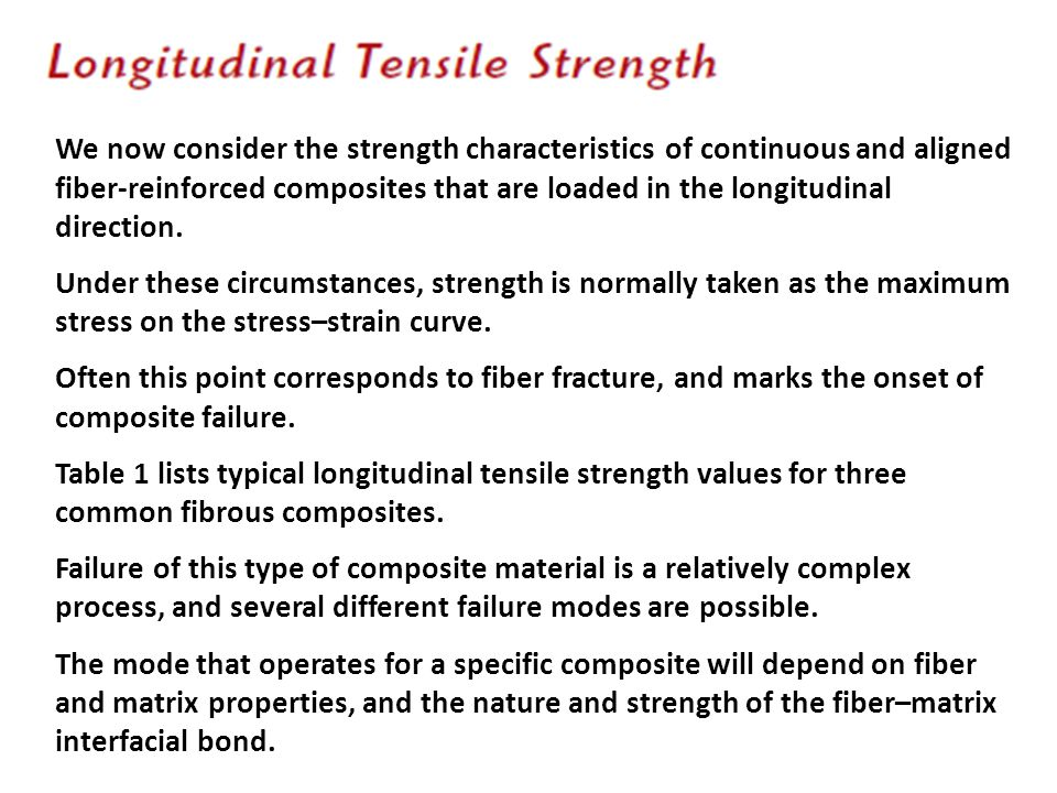 We now consider the strength characteristics of continuous and aligned fiber-reinforced composites that are loaded in the longitudinal direction.