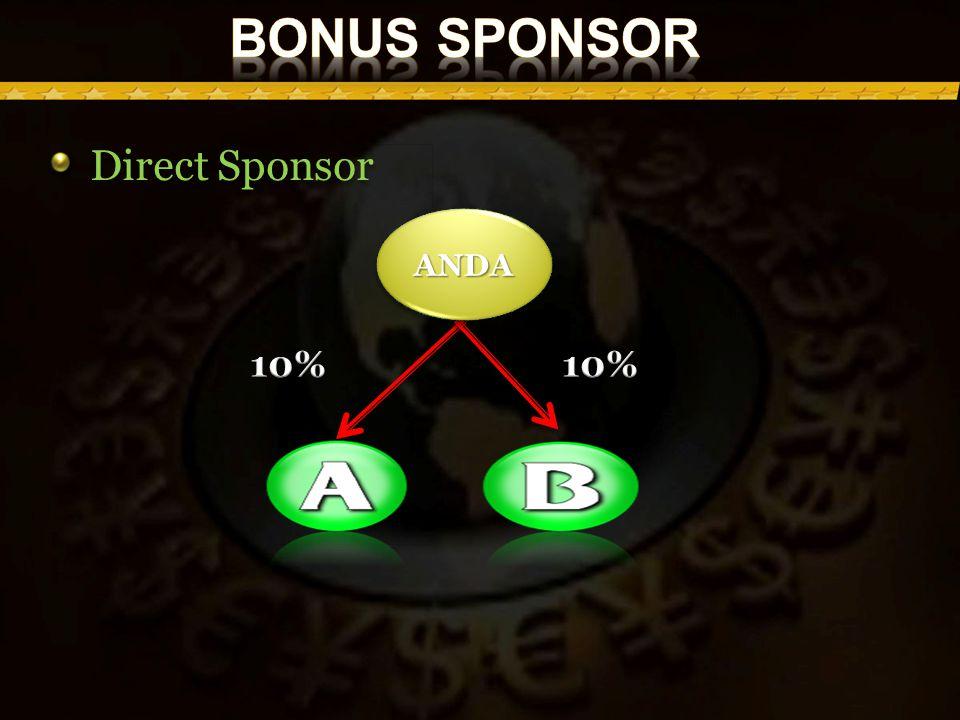 Bonus sponsor Direct Sponsor ANDA 10% 10%