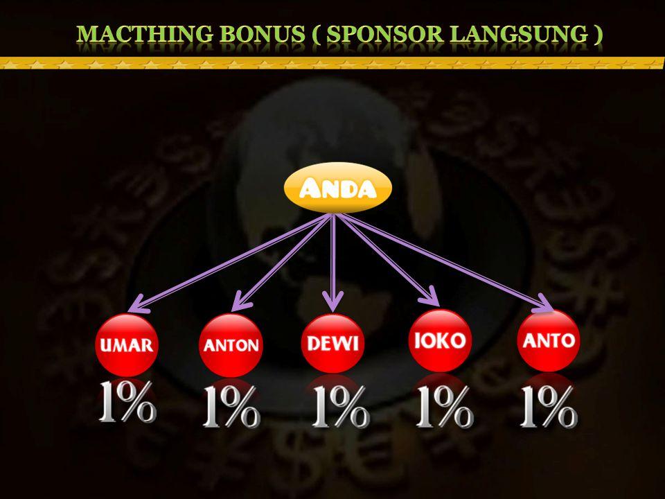 MacThing bonus ( sponsor langsung )