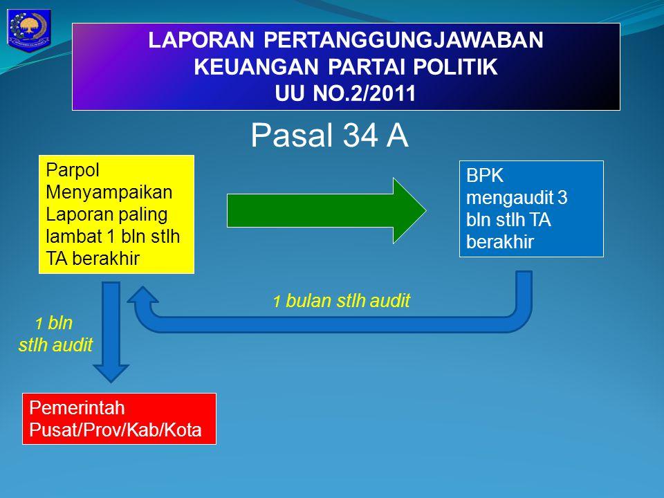 LAPORAN PERTANGGUNGJAWABAN KEUANGAN PARTAI POLITIK