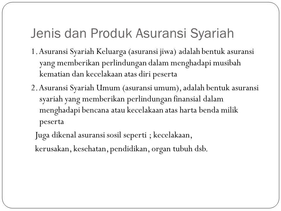 Jenis dan Produk Asuransi Syariah