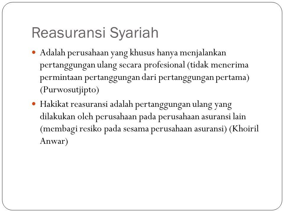 Reasuransi Syariah