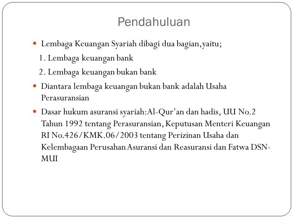 Pendahuluan Lembaga Keuangan Syariah dibagi dua bagian,yaitu;