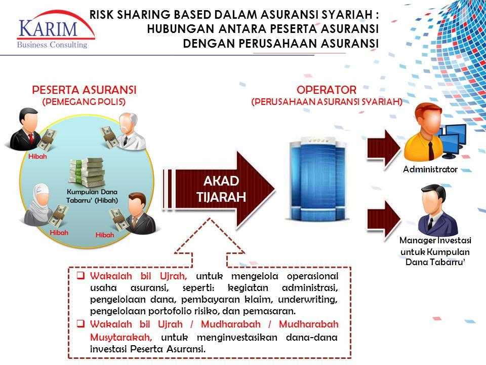 AKAD TIJARAH RISK SHARING BASED DALAM ASURANSI SYARIAH :