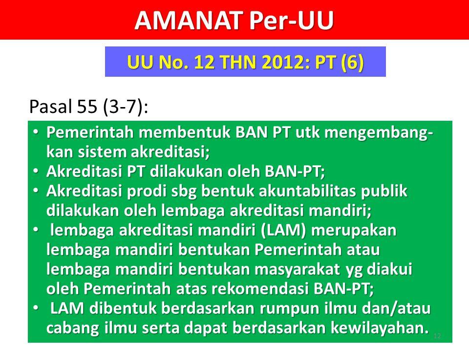 AMANAT Per-UU UU No. 12 THN 2012: PT (6) Pasal 55 (3-7):