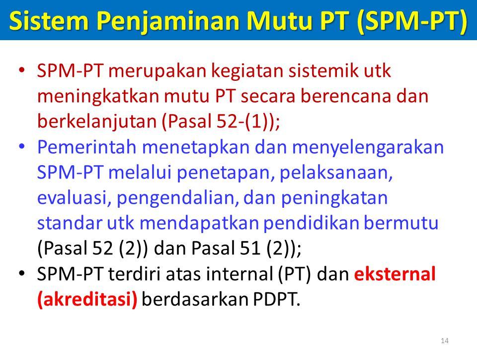 Sistem Penjaminan Mutu PT (SPM-PT)